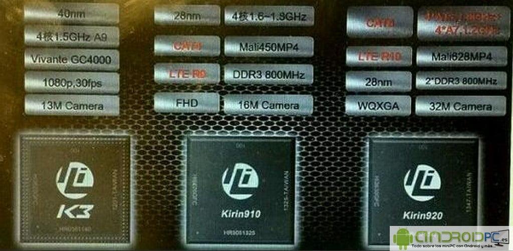 Huawei Kirin920