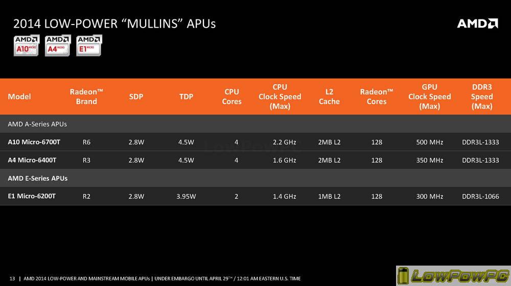 _AMD_Mullins_2_01