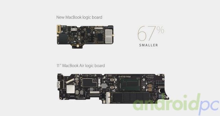 macbook-usb-type-c-02