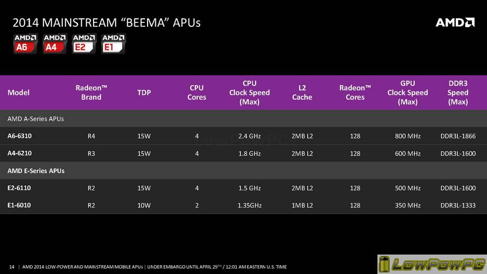 _AMD_Beema_2_04