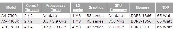 AMD_APU_01