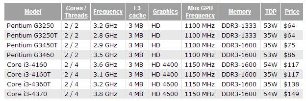 Intel_CPU_01