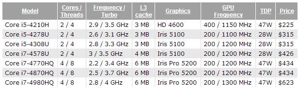 Intel_CPU_02