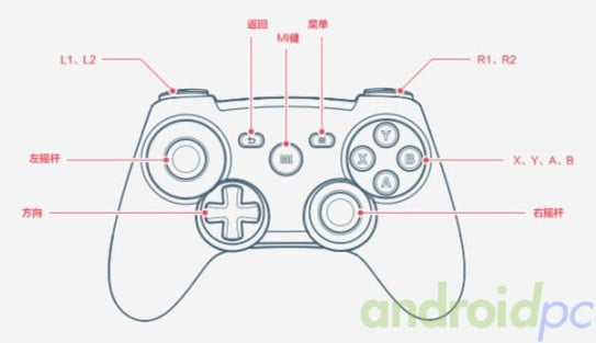 Xiaomi-gamepa-03