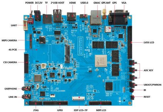 Placa H88, imagen original de cnx-software.com