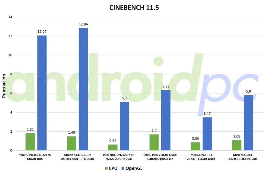 minix-neo-z64-windows-cine