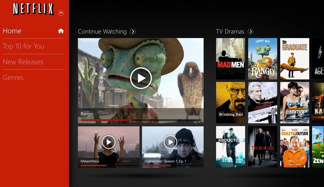 Netflix españa