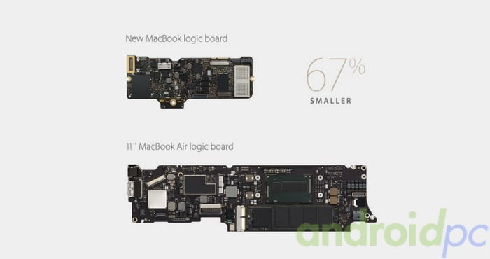 macbook-usb-type-c-02
