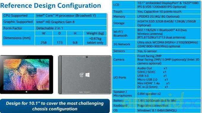Intel-IDF-Core-m-01