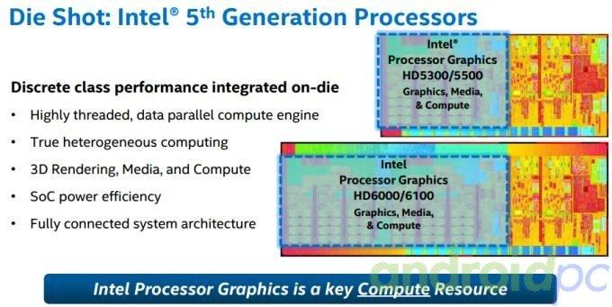 Intel-iris-01