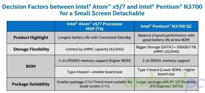 intel-IDF-tablet-01