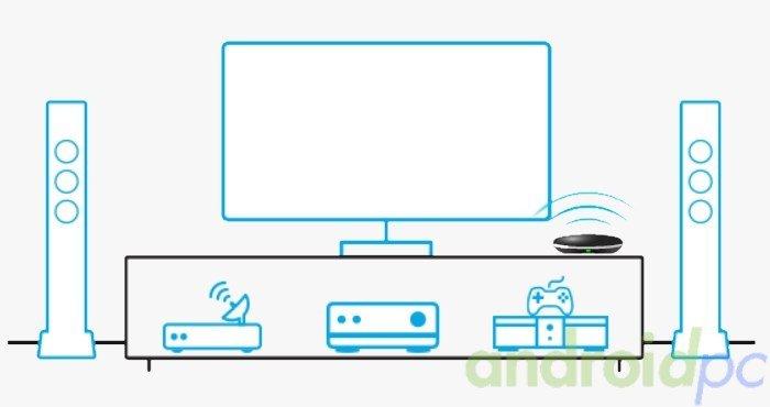 loitech-harmony-smart-control-a02