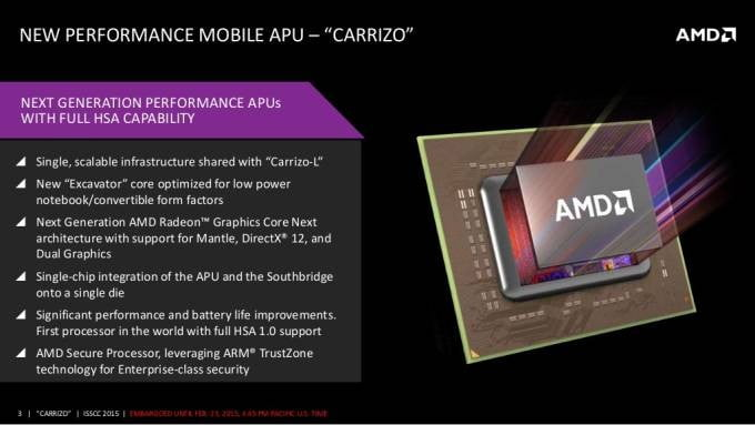 AMD Carrizo-L