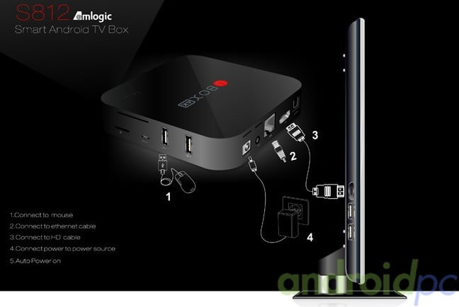 UBOX S805 AndroidTV