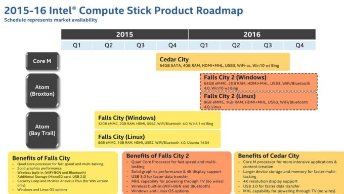 intel-compute-stick-roadmap-01