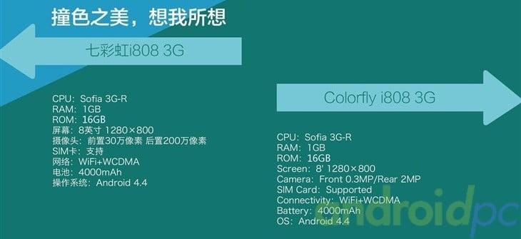 Colorfly i808 3G Intel Atom x3 C3230RK