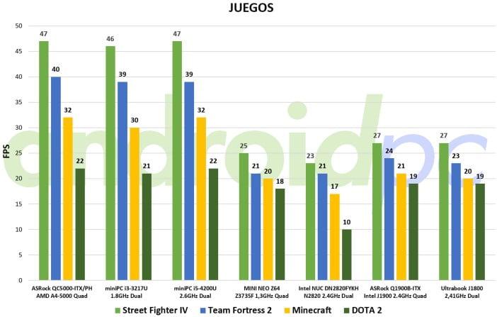 J1800-ultrabook-g-games