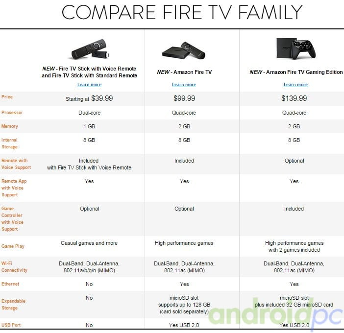 amazon-firetv-2nd-gen-01