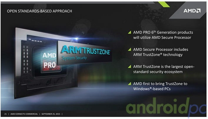 AMD PRO ARM