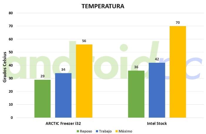 arctic freezer i32 g01