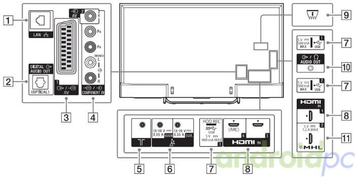 sony KD-55X8508C r01