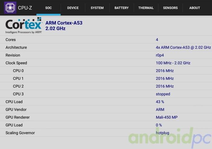 MINIX NEO U1 REVIEW 0004