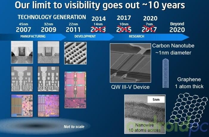 Intel-10nm-n01