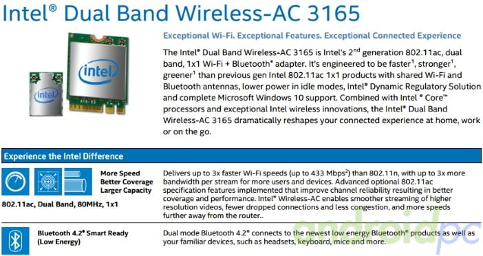 minix ngc-1 wifi adapter n01