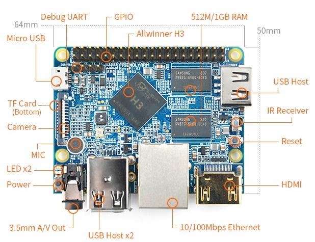 NanoPi-M2 Allwinner H3 PCB ARM