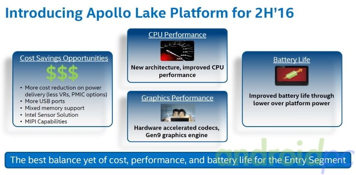 apollo lake idf 2016 n01