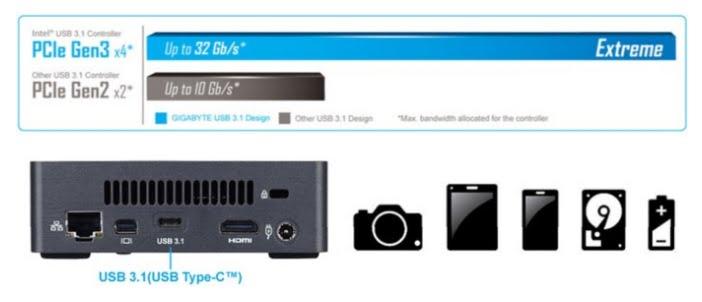 gigabyte brix skylake n01