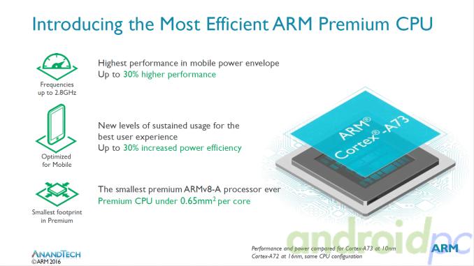 arm Cortex a73 n02