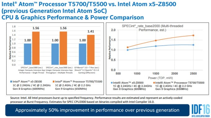 intel atom 2016 n02