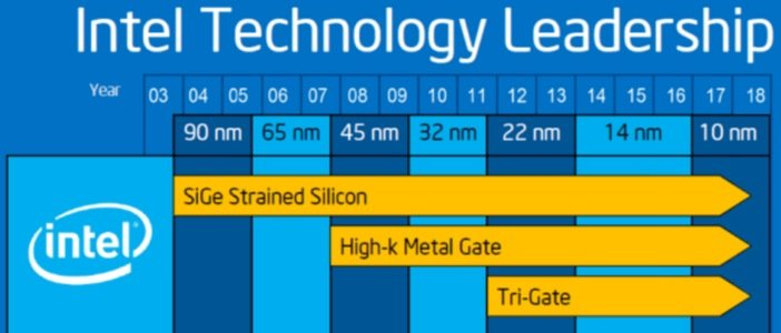 intel cannon lake 10nm n01