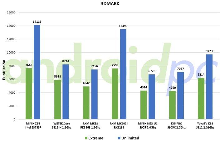 yokatv-kb2-benchmark-3dmark