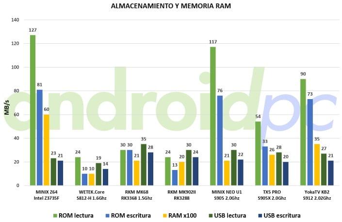 yokatv-kb2-benchmark-memoria