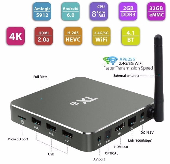 tx8-s912-amlogic-android-tv