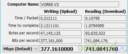 vorke-v2-review-test-usb-31-ether-1